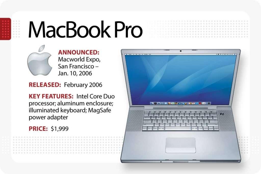 macbook-first-generation
