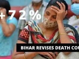 72% more deaths